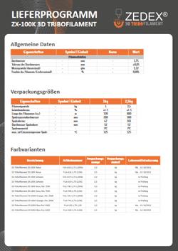 Materialdatenblätter - Lieferprogramm